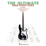 The Ultimate Bass Scale Chart