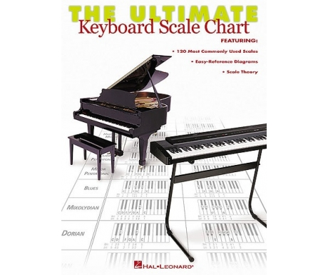 The Ultimate Keyboard Scale Chart