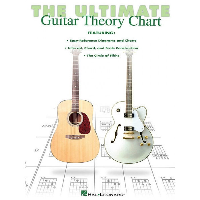 The Ultimate Guitar Theory Chart