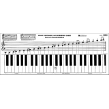Willis' Keyboard and Reference Chart