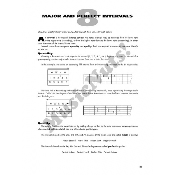 Fretboard Workbook - A Complete System for Understanding the ...