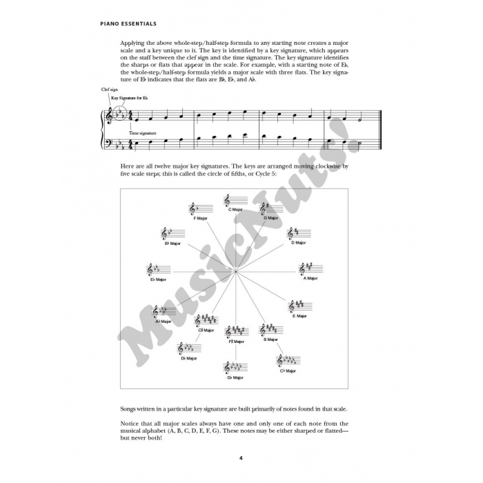 Essentials Scales Chords Arpeggios And Cadences For The