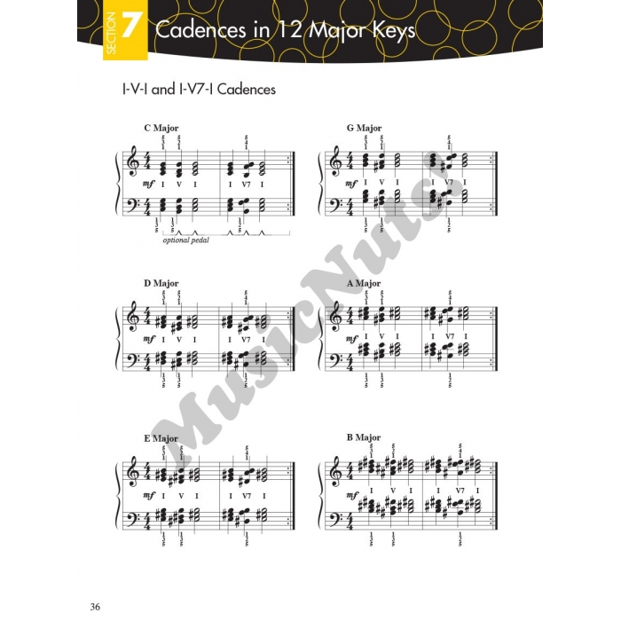 Piano Adventures Scale And Chord Book 1 Five Finger Scales And