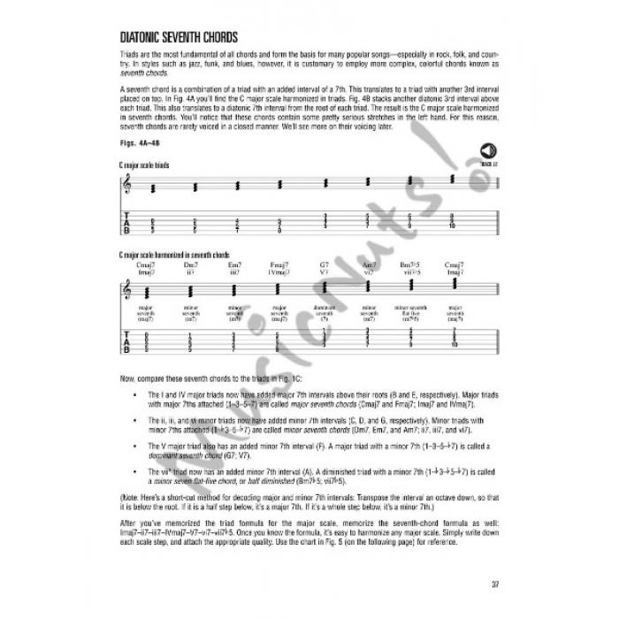 Hal Leonard Guitar Method: Music Theory (with CD)