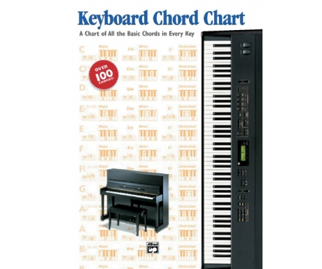 Keyboard Chord Chart - A Chart of All the Basic Chords in Every Key